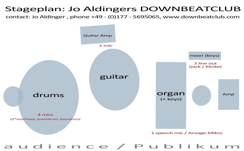 stageplan_jo_aldingers_downbeatclub